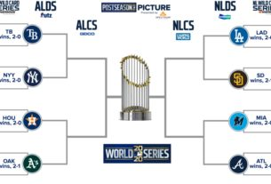 mlb-division-series-times:-the-dodgers-play-the-padres-in-nlds-night-games-at-texas