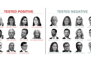 here's-who-has-tested-positive-and-negative-for-covid-19-in-trump's-circle