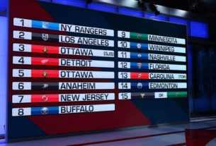 2020-nhl-draft-tracker:-pick-by-pick-results