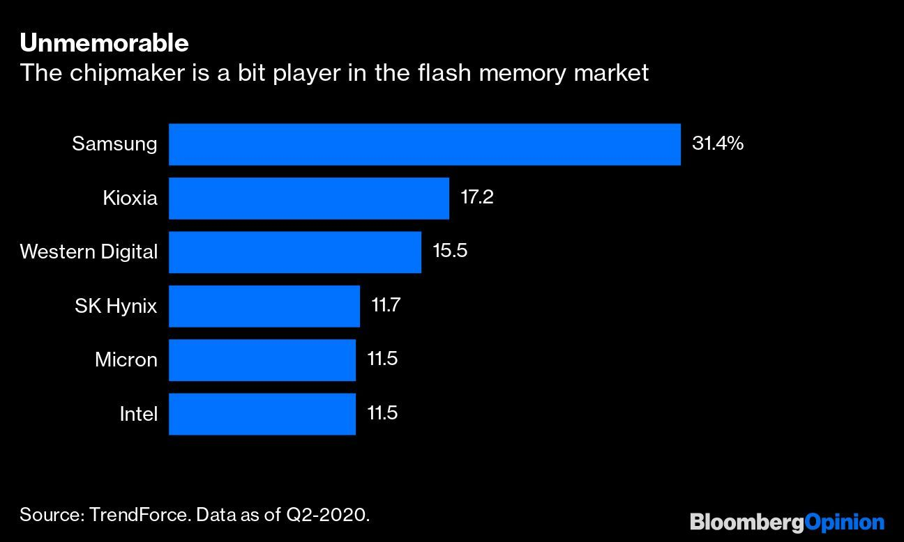 intel-can-leave-memory-games-to-samsung