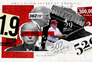donald-trump's-presidency-by-the-numbers